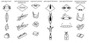 Фурошики схема упаковки