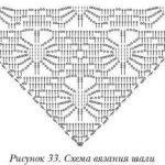 Простые схемы вязания шали крючком для начинающих