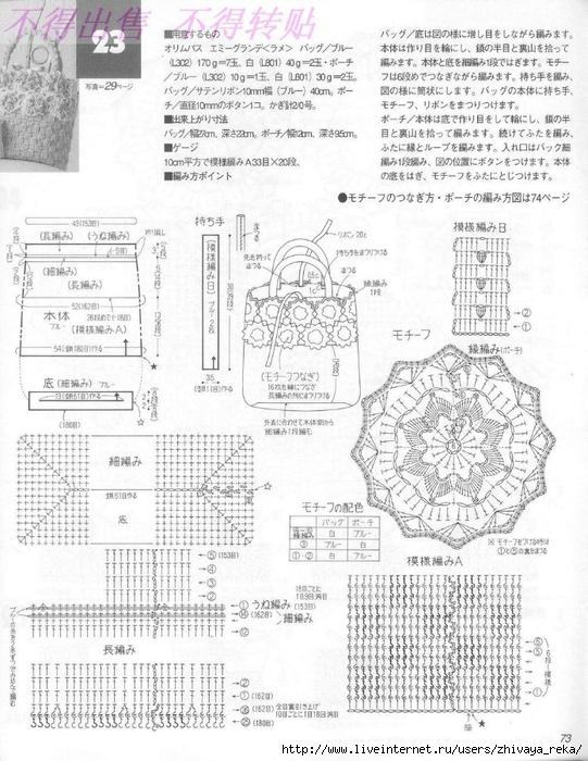 Сумка крючком схемы и описание фото