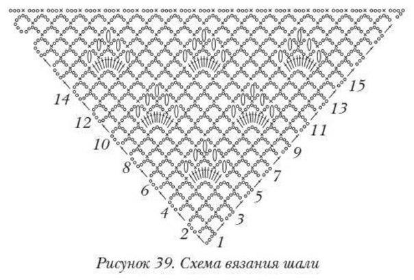 Спектакль Сережа - МХТ им. Чехова. Билеты на Сережу онлайн купить 97