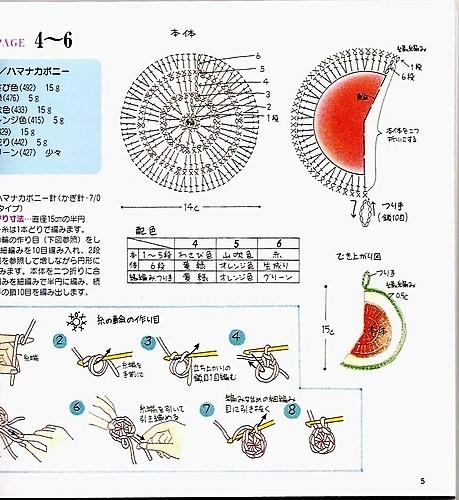 Как связать карандашницу крючком