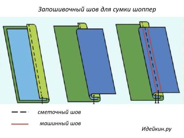 2 запошивочный шов